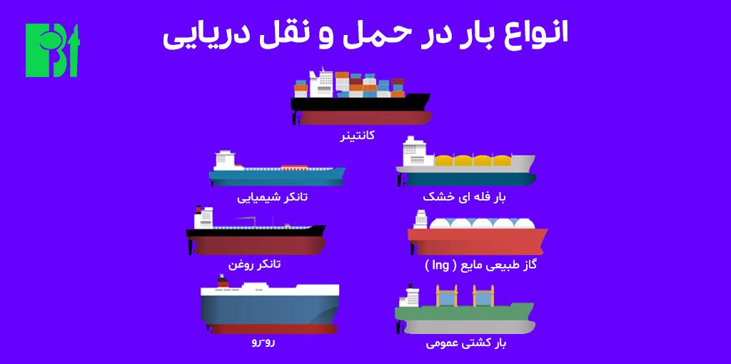 انواع-بار-در-حمل-و-نقل-دریایی